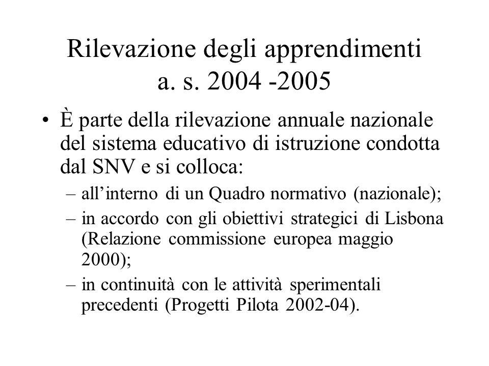 Rilevazione degli apprendimenti a. s. 2004 -2005