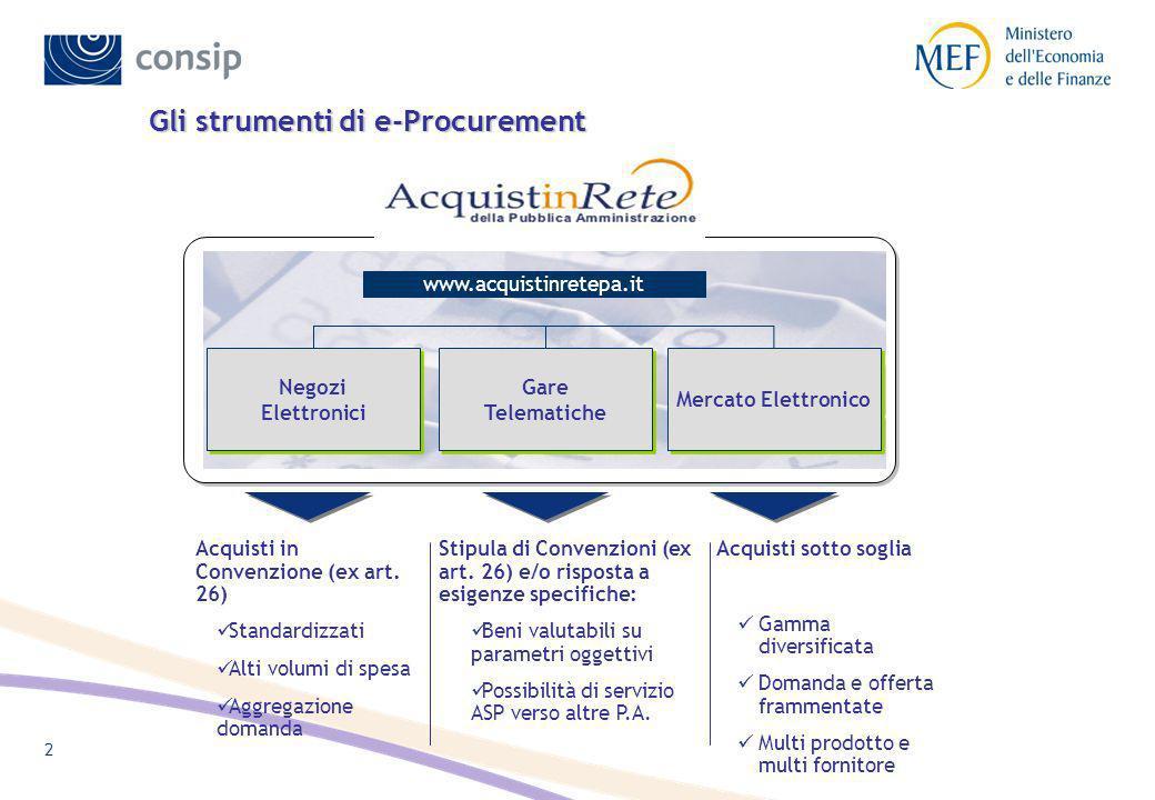 Gli strumenti di e-Procurement