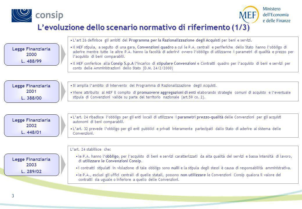 L'evoluzione dello scenario normativo di riferimento (1/3)