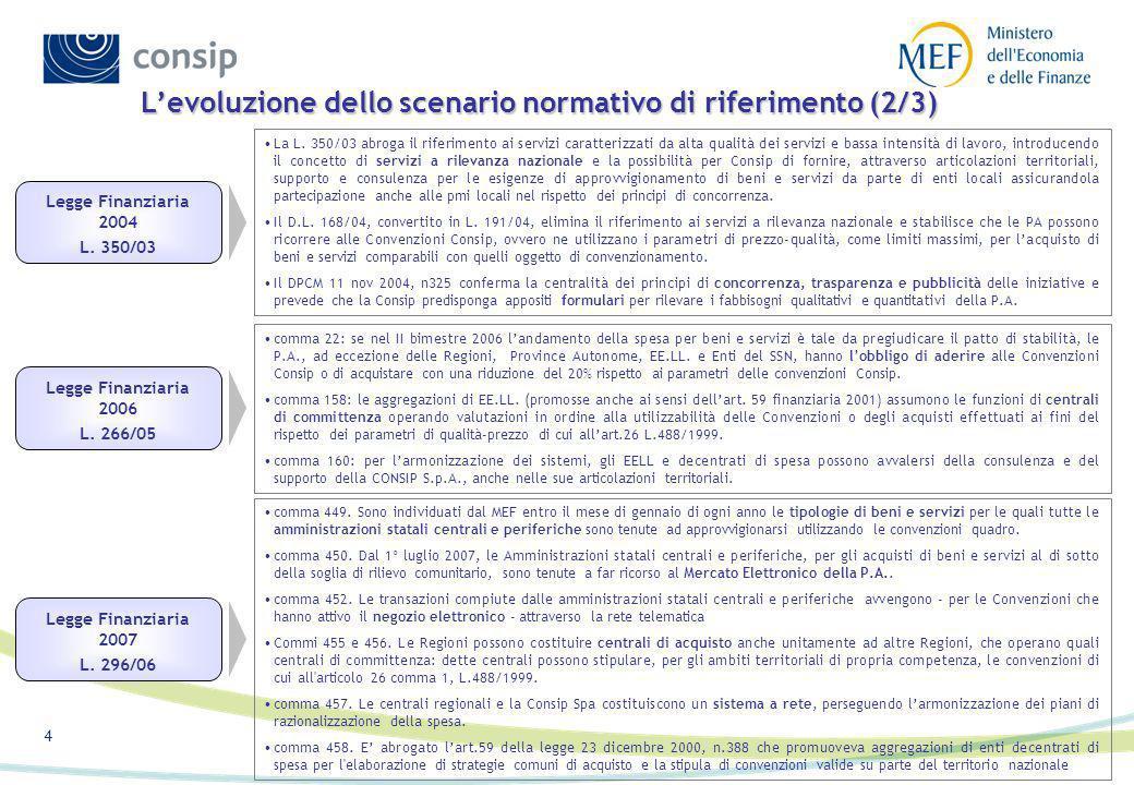 L'evoluzione dello scenario normativo di riferimento (2/3)