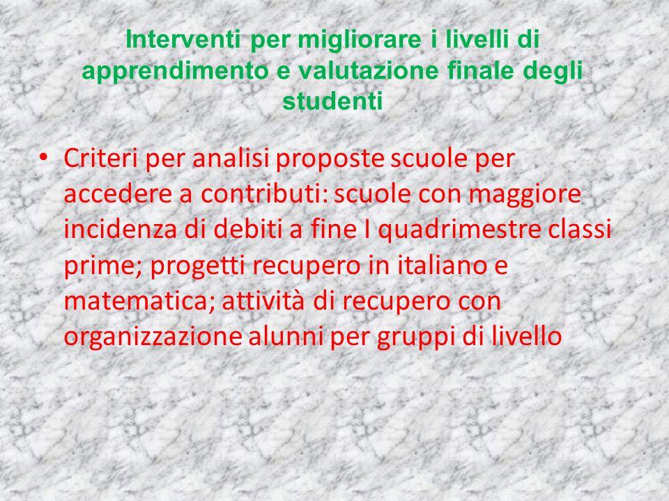 Interventi per migliorare i livelli di apprendimento e valutazione finale degli studenti