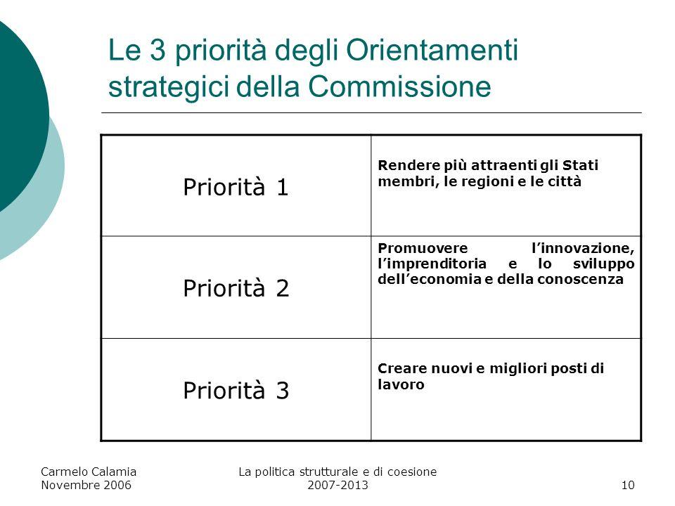 Le 3 priorità degli Orientamenti strategici della Commissione