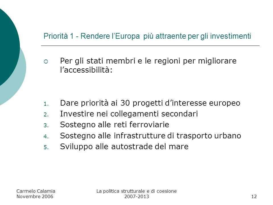Priorità 1 - Rendere l'Europa più attraente per gli investimenti