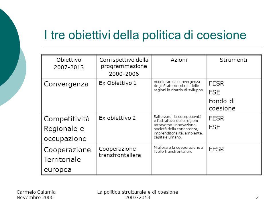 I tre obiettivi della politica di coesione