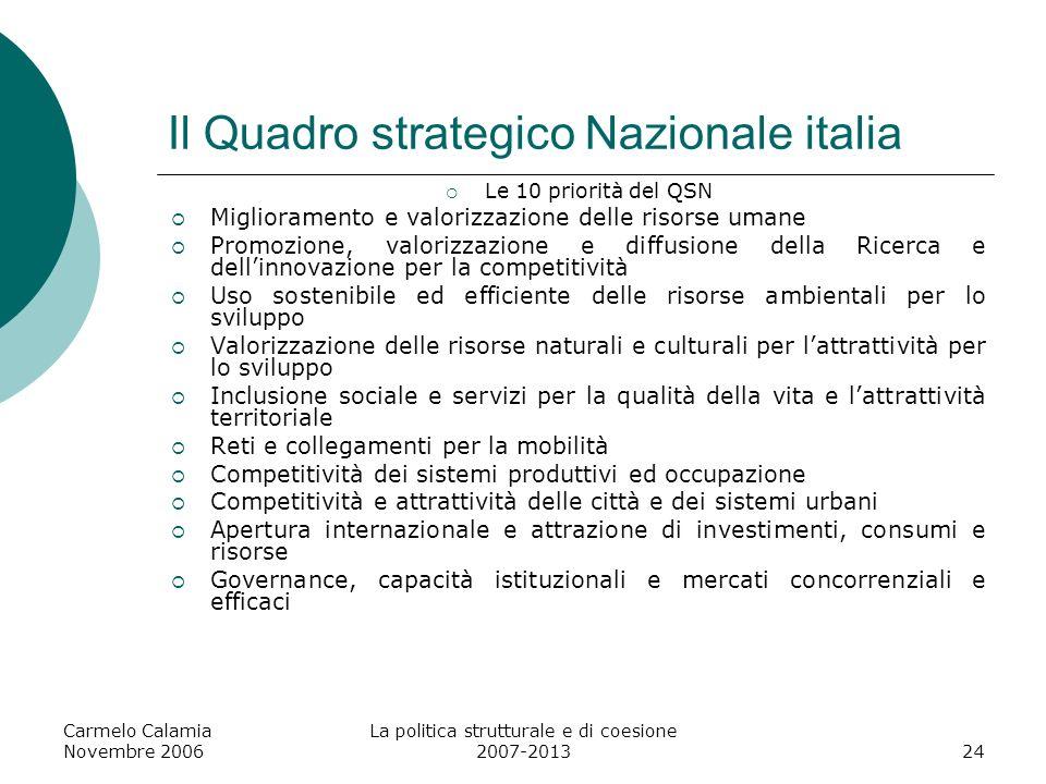 Il Quadro strategico Nazionale italia