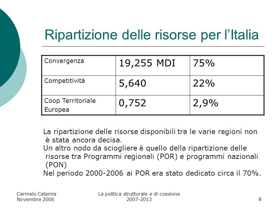 Ripartizione delle risorse per l'Italia