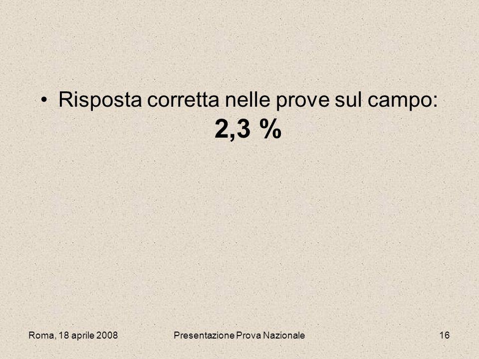 Risposta corretta nelle prove sul campo: 2,3 %