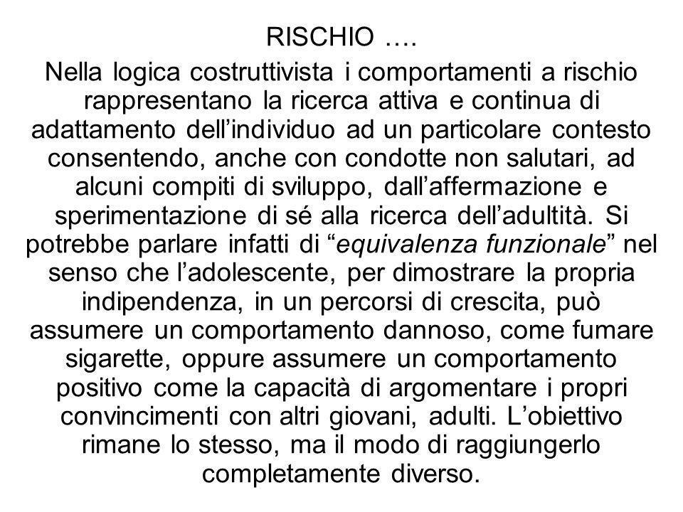 RISCHIO ….