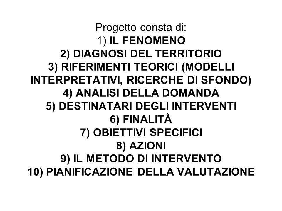 Progetto consta di: 1) IL FENOMENO 2) DIAGNOSI DEL TERRITORIO 3) RIFERIMENTI TEORICI (MODELLI INTERPRETATIVI, RICERCHE DI SFONDO) 4) ANALISI DELLA DOMANDA 5) DESTINATARI DEGLI INTERVENTI 6) FINALITÀ 7) OBIETTIVI SPECIFICI 8) AZIONI 9) IL METODO DI INTERVENTO 10) PIANIFICAZIONE DELLA VALUTAZIONE