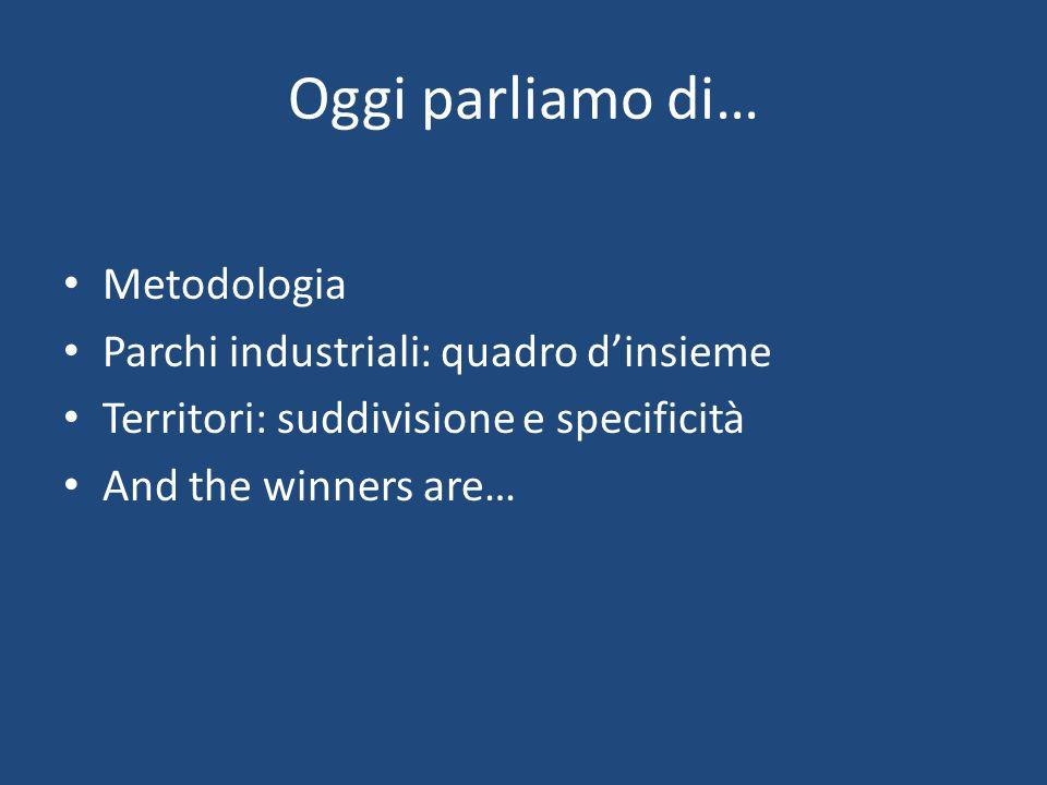 Oggi parliamo di… Metodologia Parchi industriali: quadro d'insieme