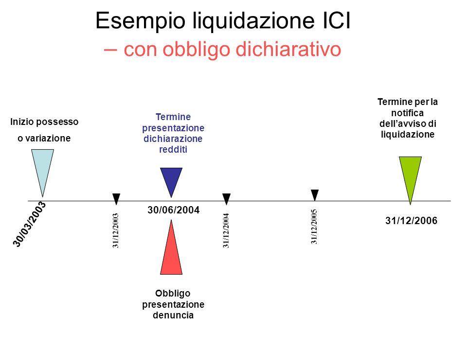 Esempio liquidazione ICI – con obbligo dichiarativo