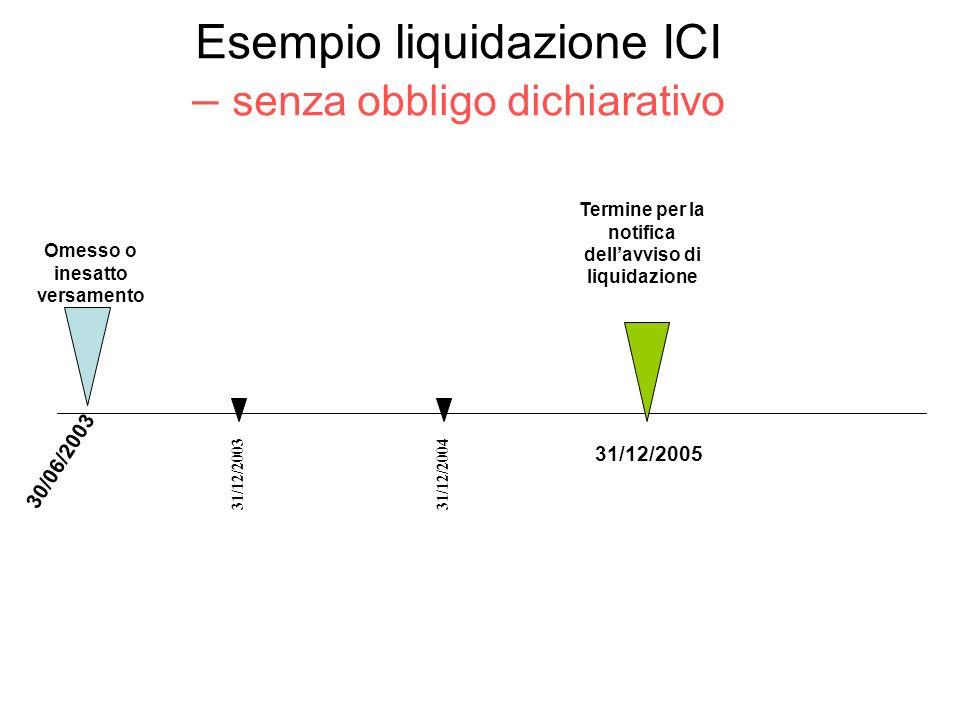 Esempio liquidazione ICI – senza obbligo dichiarativo
