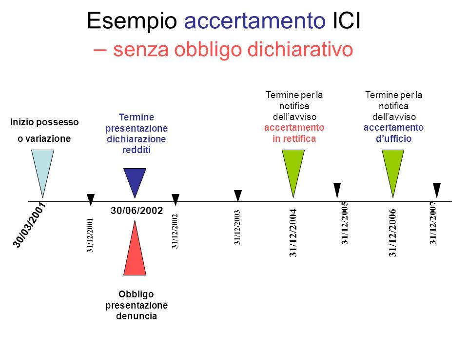 Esempio accertamento ICI – senza obbligo dichiarativo
