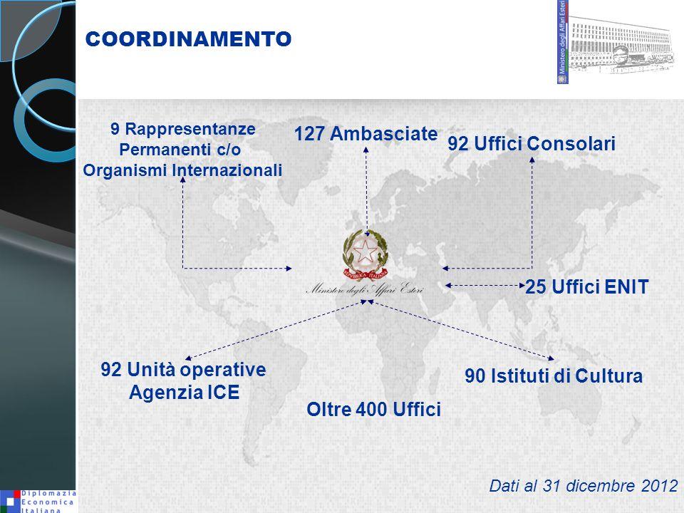 Organismi Internazionali