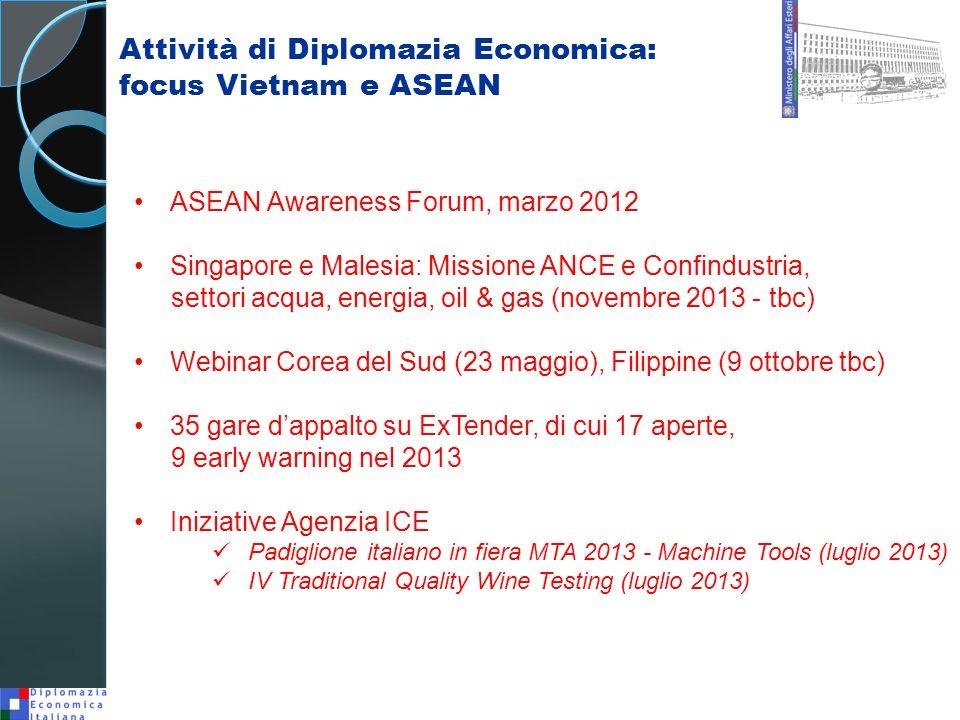Attività di Diplomazia Economica: focus Vietnam e ASEAN