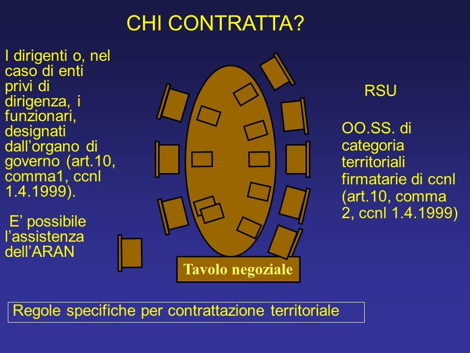 CHI CONTRATTA I dirigenti o, nel caso di enti privi di dirigenza, i funzionari, designati dall'organo di governo (art.10, comma1, ccnl 1.4.1999).