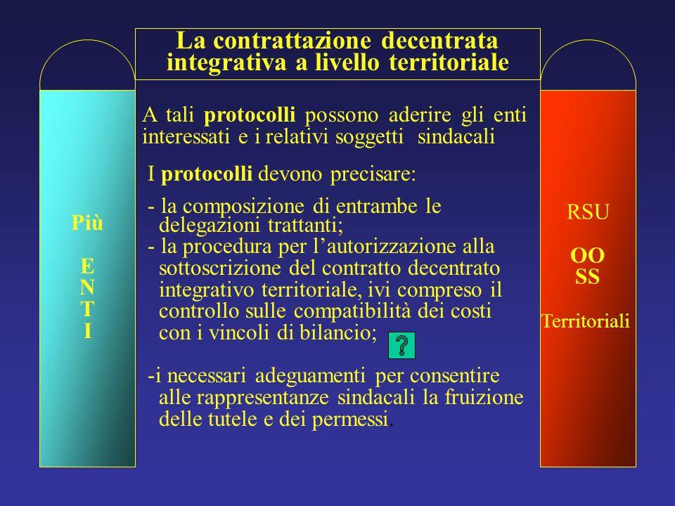 La contrattazione decentrata integrativa a livello territoriale