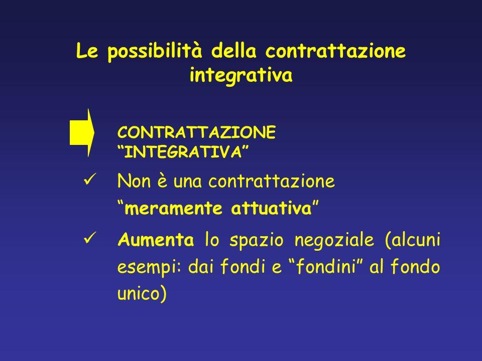 Le possibilità della contrattazione integrativa
