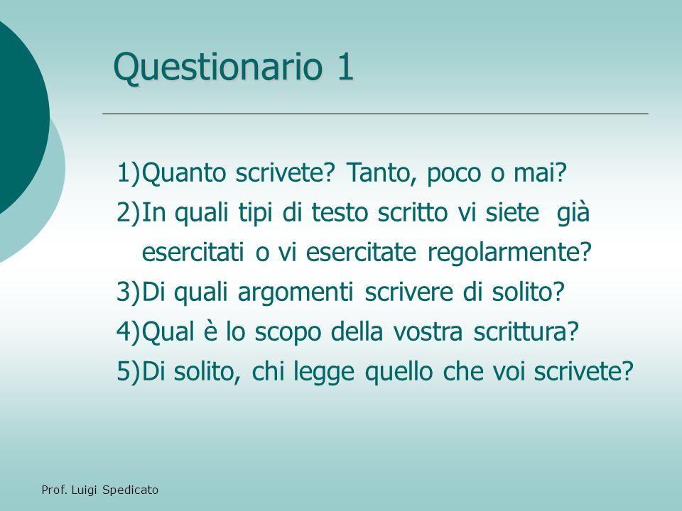 Questionario 1 Quanto scrivete Tanto, poco o mai