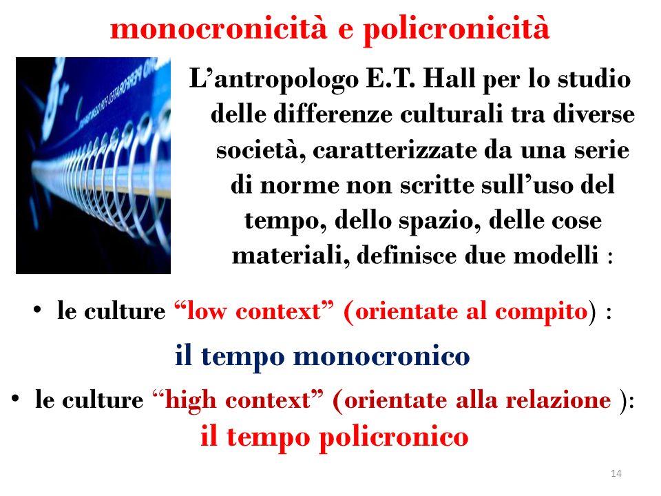 monocronicità e policronicità