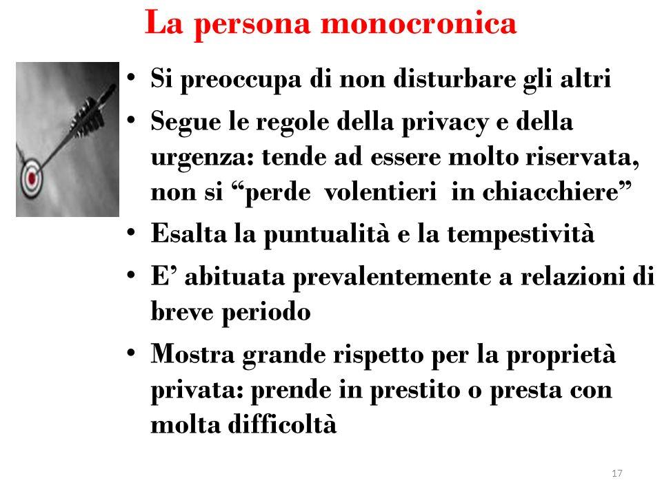 La persona monocronica
