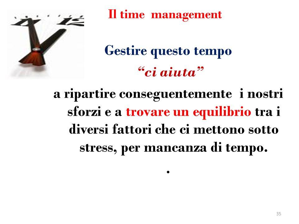 Il time management