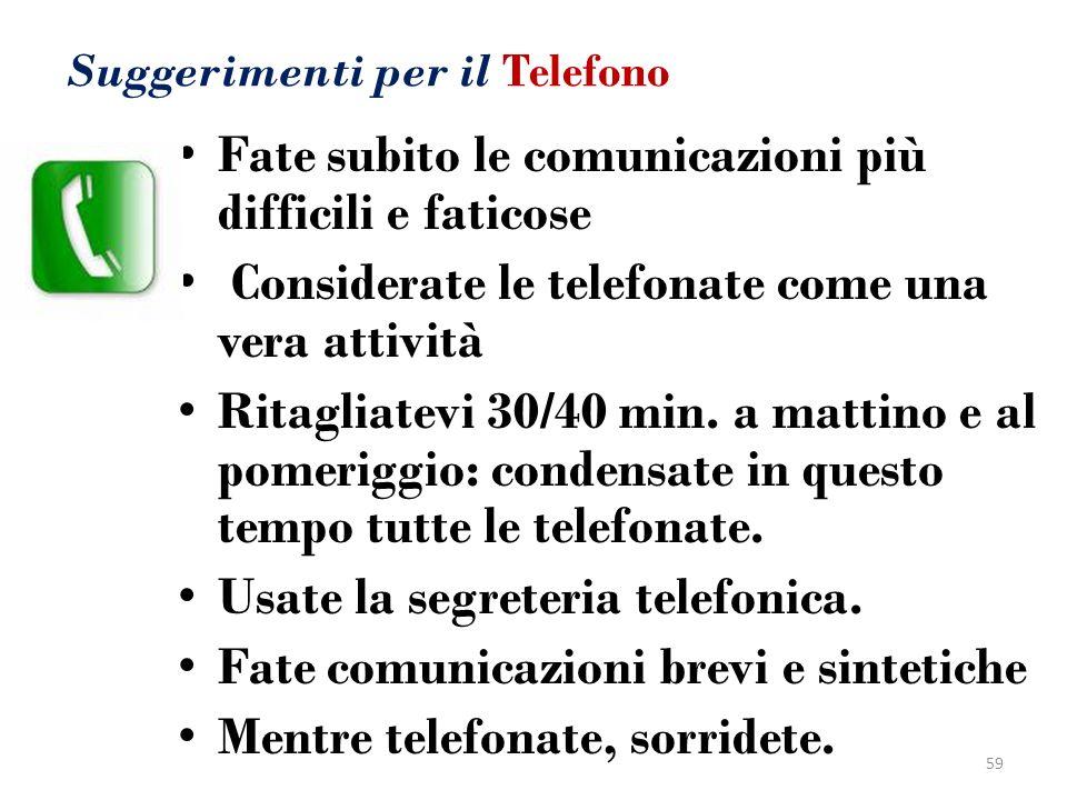 Suggerimenti per il Telefono
