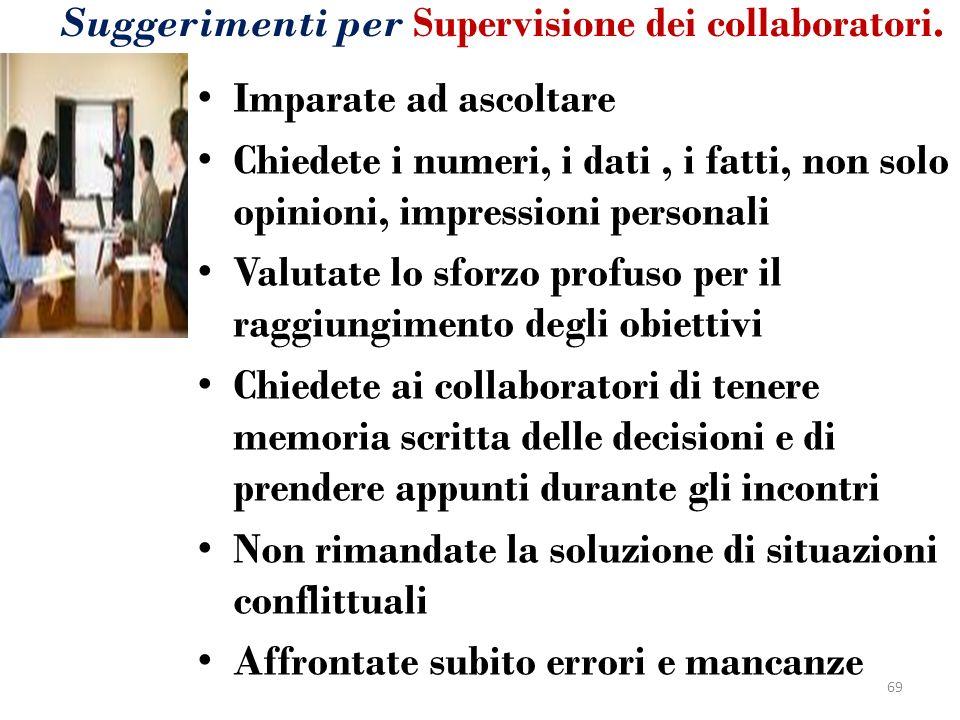 Suggerimenti per Supervisione dei collaboratori.
