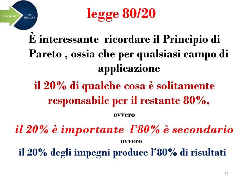 legge 80/20 È interessante ricordare il Principio di Pareto , ossia che per qualsiasi campo di applicazione.