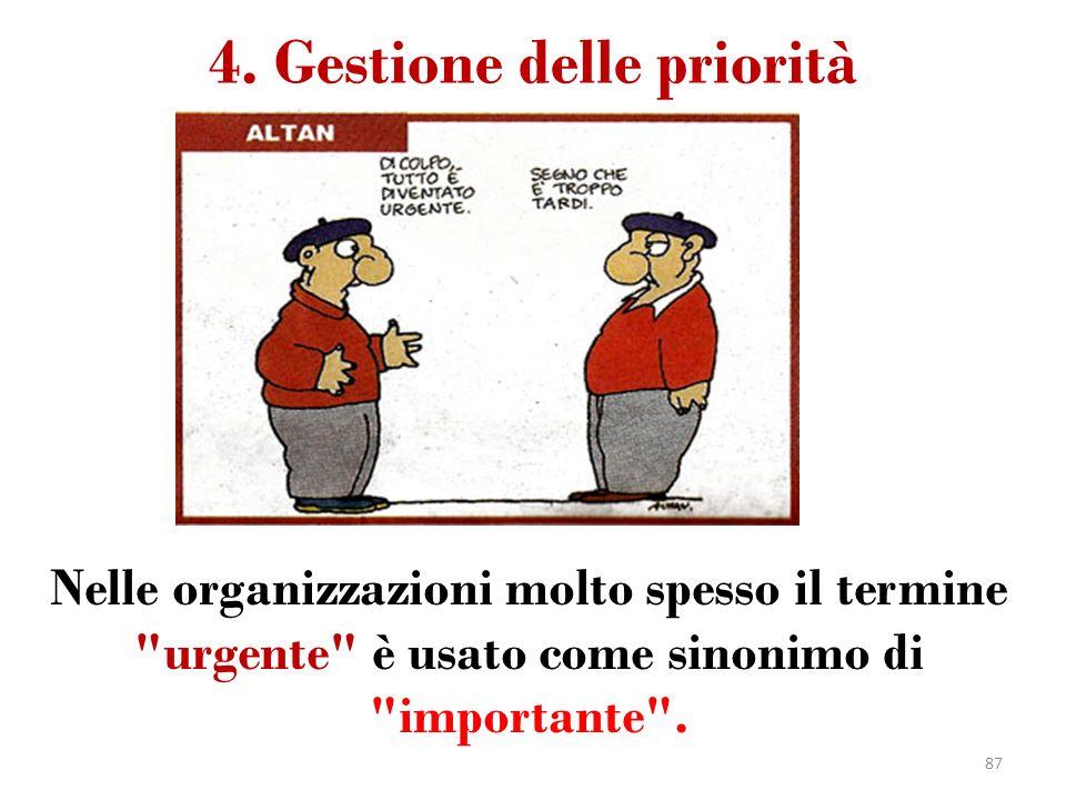 4. Gestione delle priorità