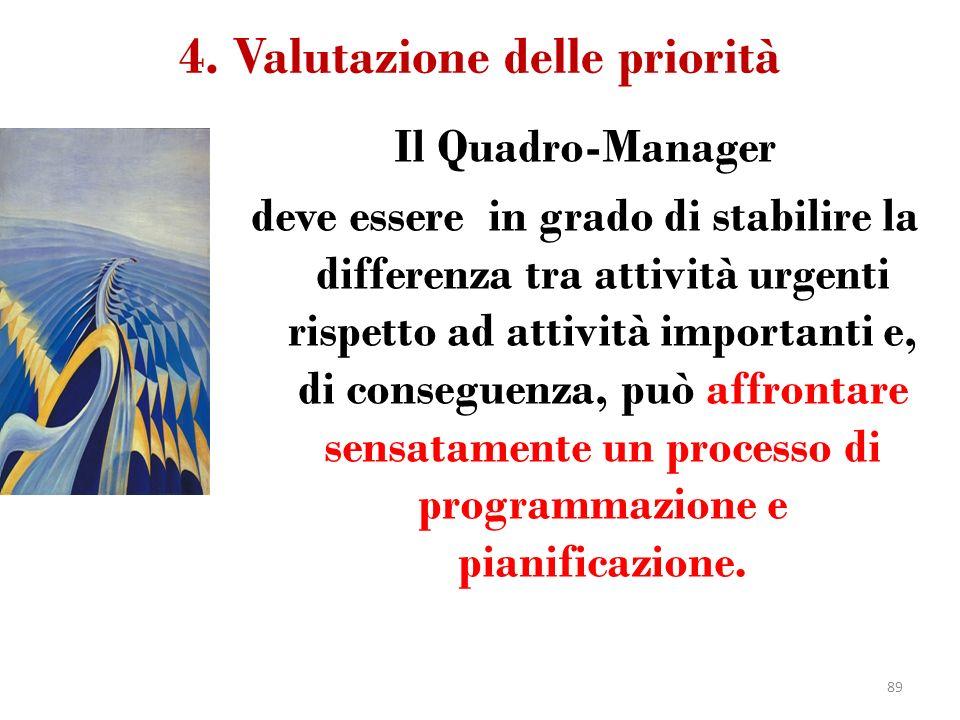 4. Valutazione delle priorità