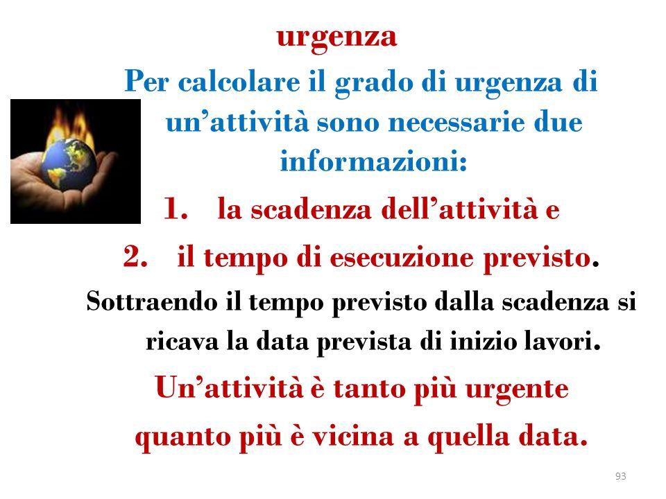 urgenza Per calcolare il grado di urgenza di un'attività sono necessarie due informazioni: la scadenza dell'attività e.