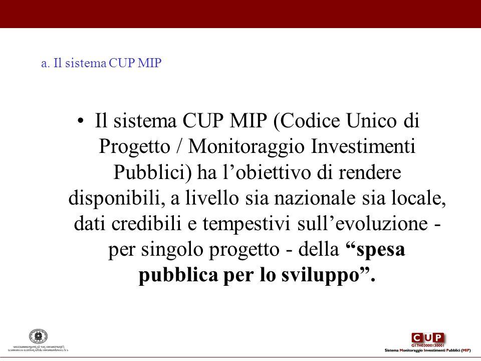 a. Il sistema CUP MIP