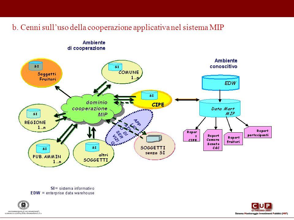 b. Cenni sull'uso della cooperazione applicativa nel sistema MIP