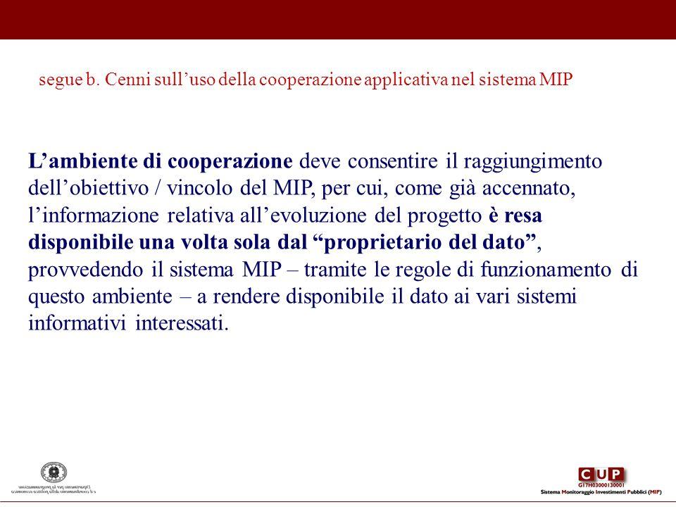 segue b. Cenni sull'uso della cooperazione applicativa nel sistema MIP