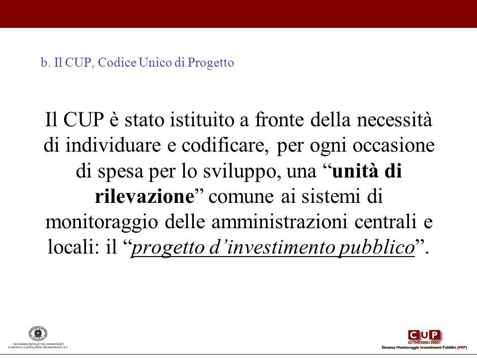 b. Il CUP, Codice Unico di Progetto