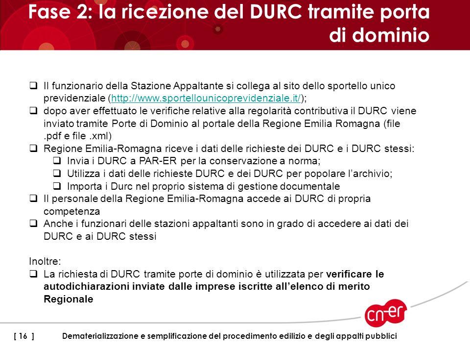 Fase 2: la ricezione del DURC tramite porta di dominio