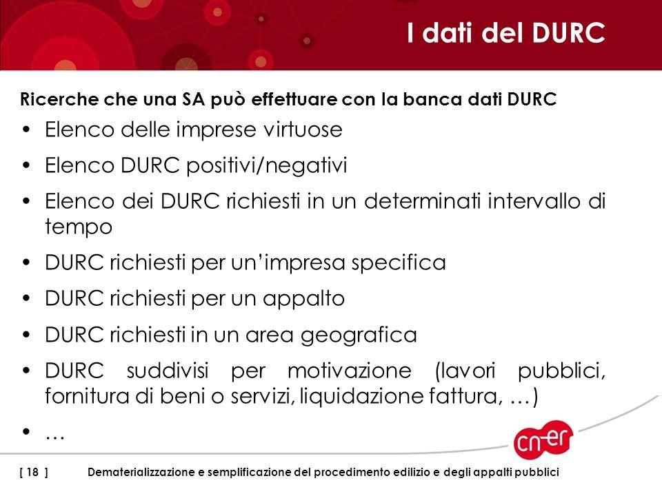 I dati del DURC Elenco delle imprese virtuose