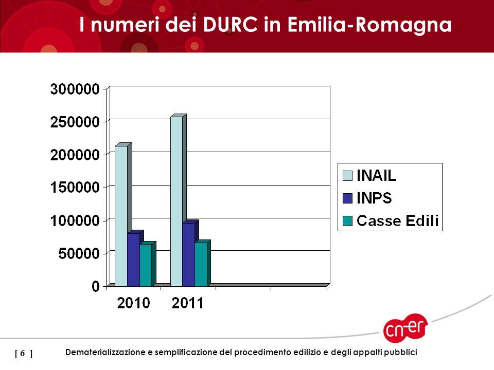 I numeri dei DURC in Emilia-Romagna