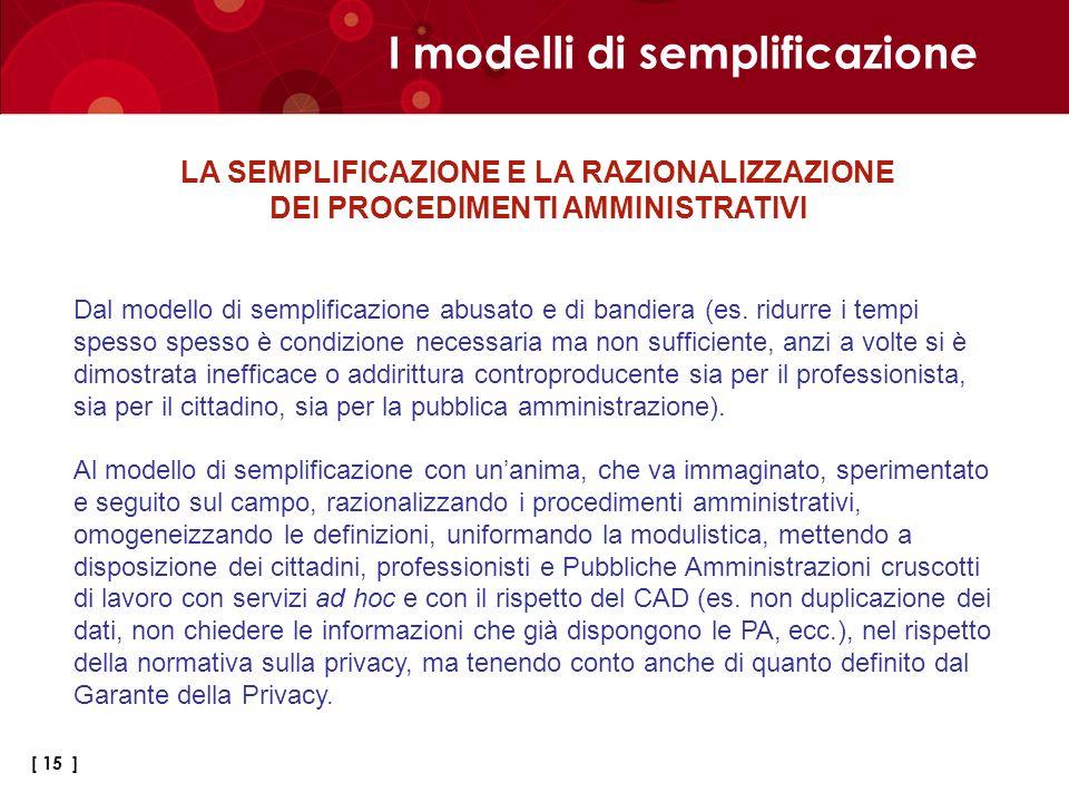 I modelli di semplificazione