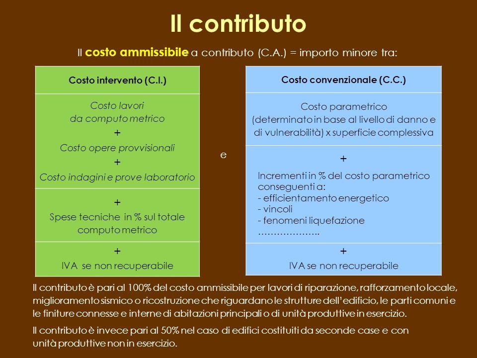 Costo convenzionale (C.C.)