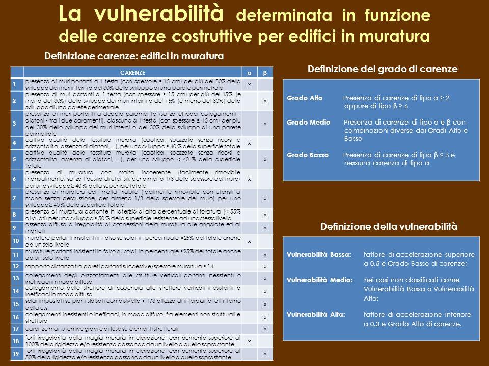 La vulnerabilità determinata in funzione delle carenze costruttive per edifici in muratura
