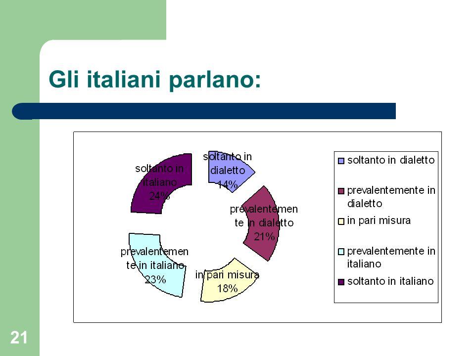 Gli italiani parlano: