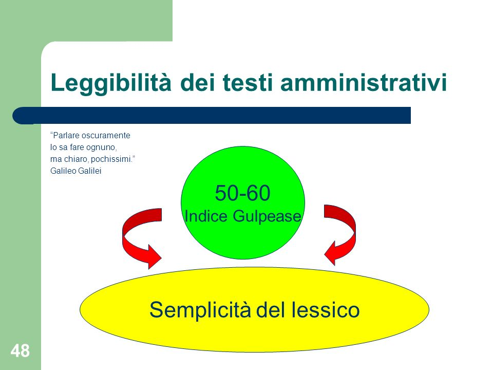 Leggibilità dei testi amministrativi