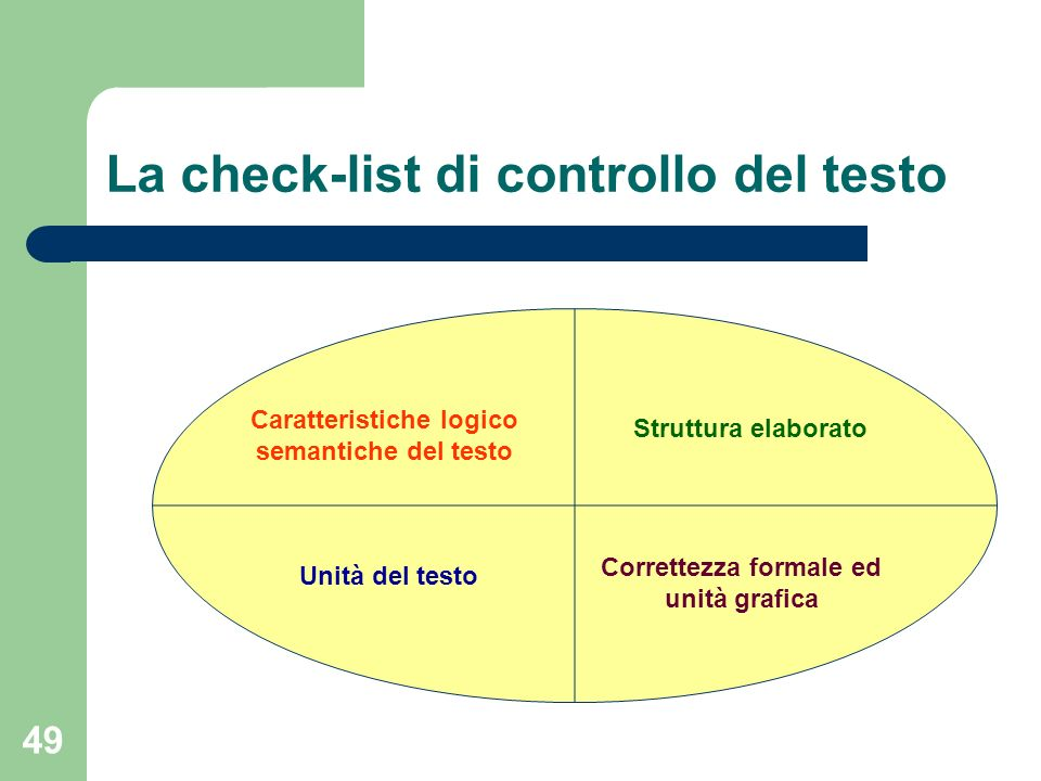 La check-list di controllo del testo