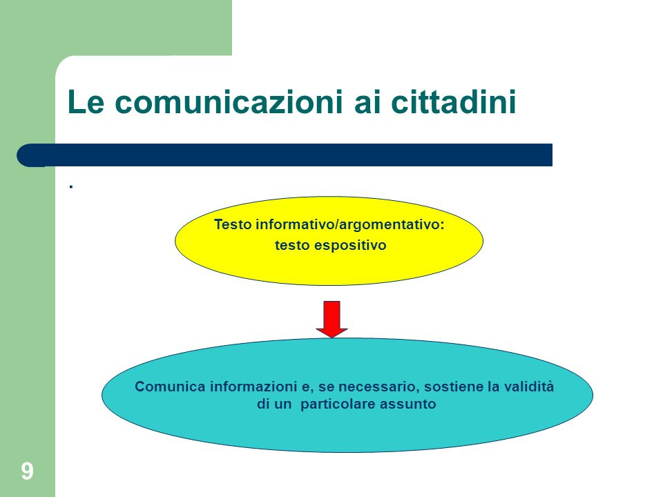 Le comunicazioni ai cittadini