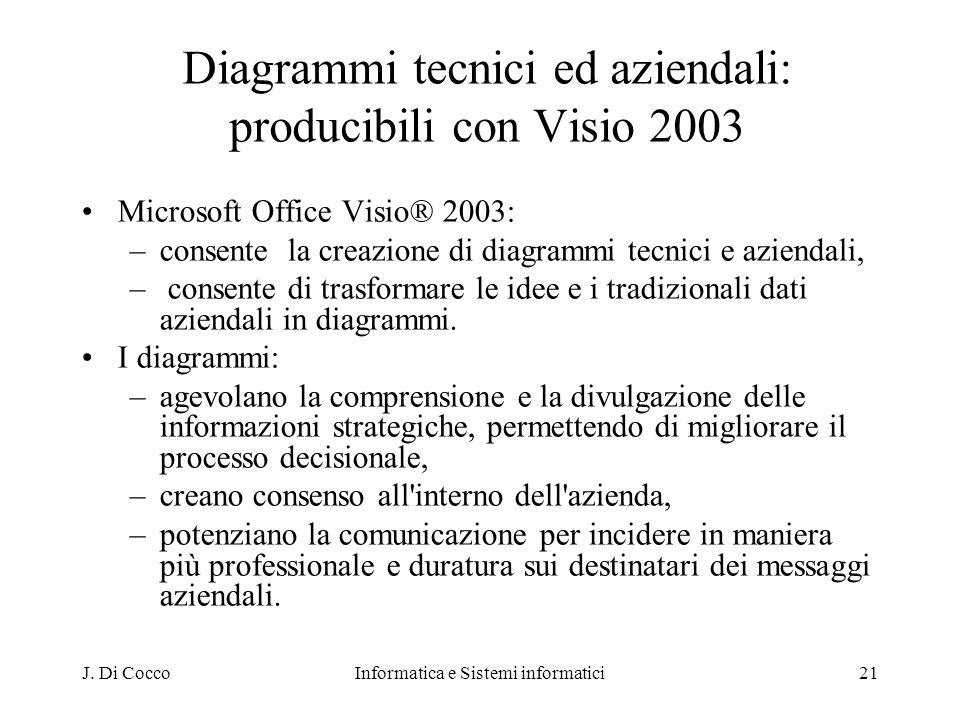Diagrammi tecnici ed aziendali: producibili con Visio 2003