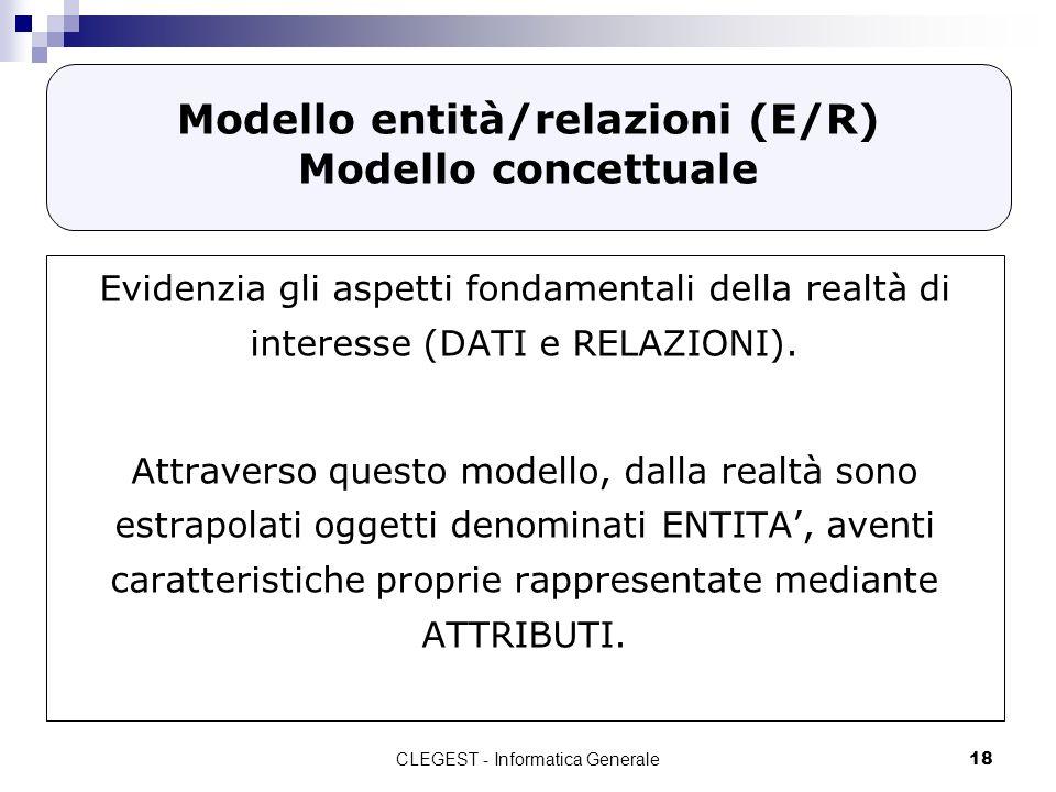 Modello entità/relazioni (E/R) Modello concettuale
