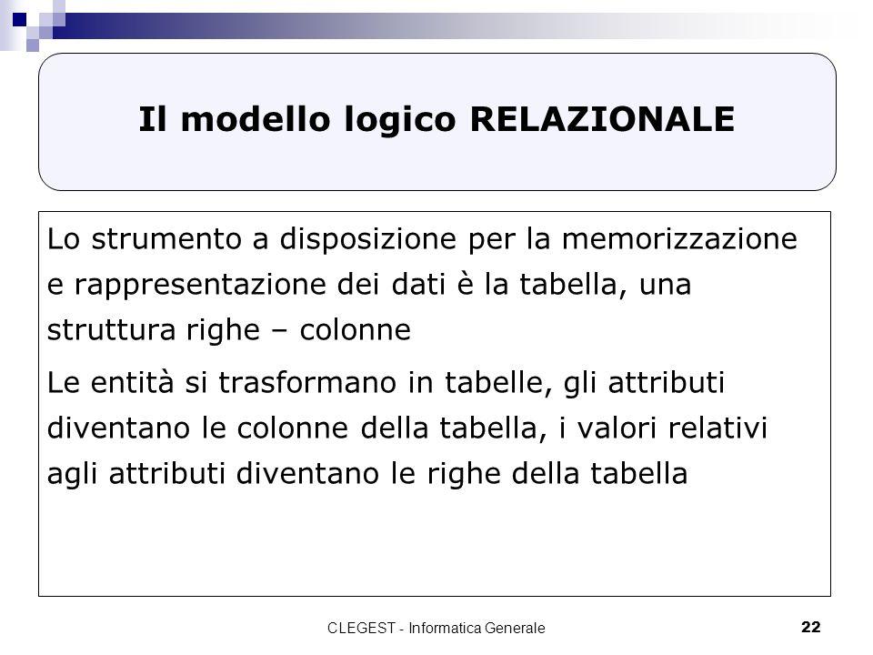Il modello logico RELAZIONALE