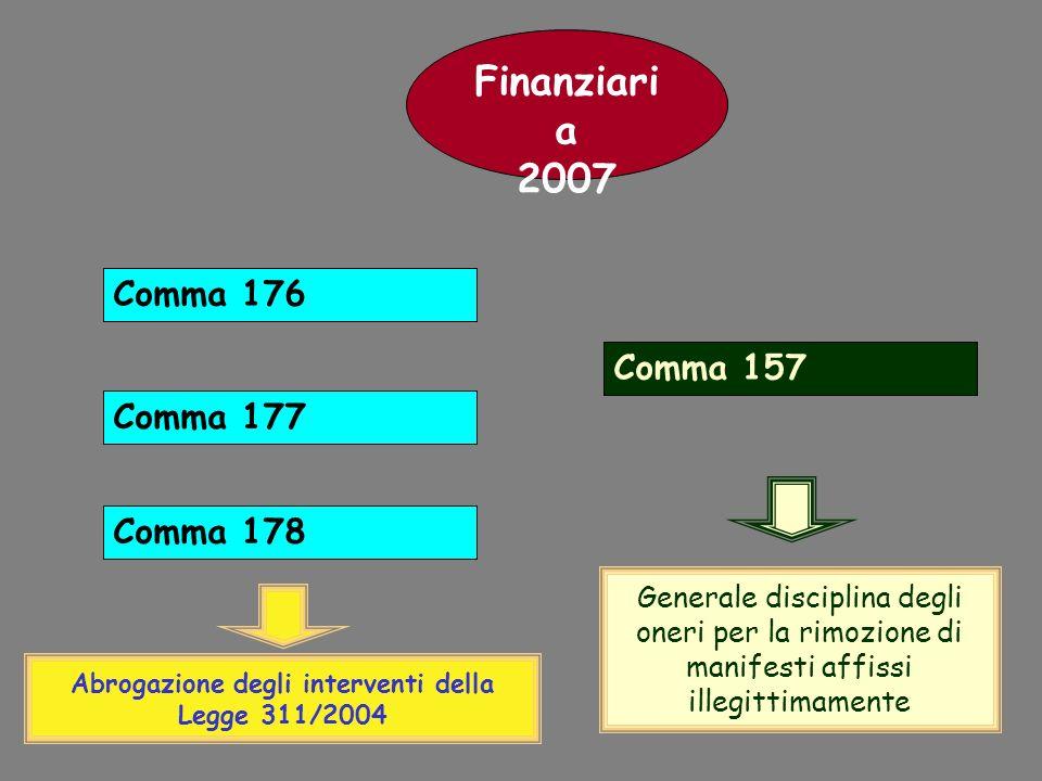 Abrogazione degli interventi della Legge 311/2004